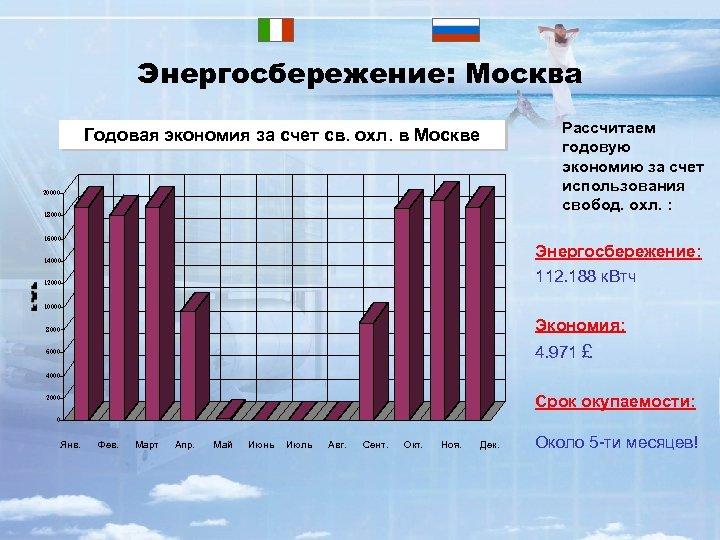 Энергосбережение: Москва Рассчитаем годовую экономию за счет использования свобод. охл. : Moscow: yearly счет