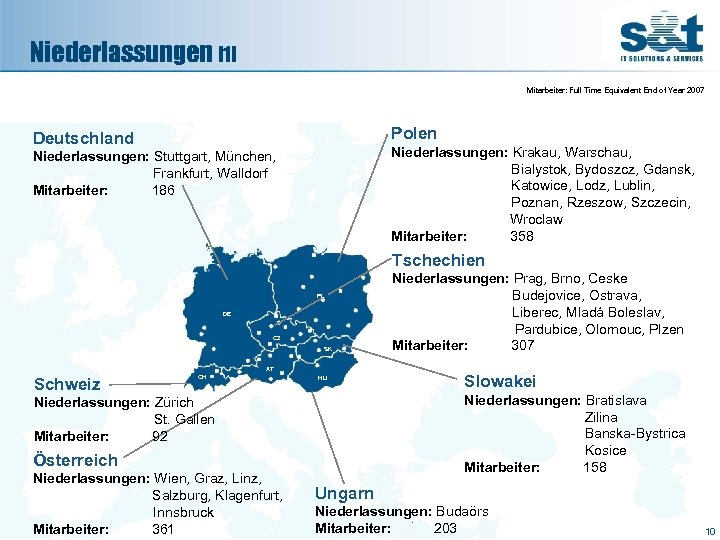 Niederlassungen [1] Mitarbeiter: Full Time Equivalent End of Year 2007 Polen Deutschland Niederlassungen: Krakau,