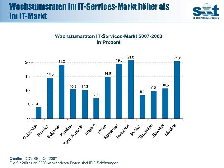 Wachstumsraten im IT-Services-Markt höher als im IT-Markt 21. 643, 63 Wachstumsraten IT-Services-Markt 2007 -2008