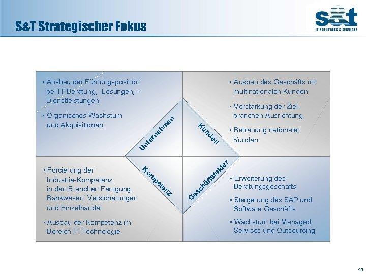 S&T Strategischer Fokus • Ausbau der Führungsposition bei IT-Beratung, -Lösungen, Dienstleistungen • Ausbau des
