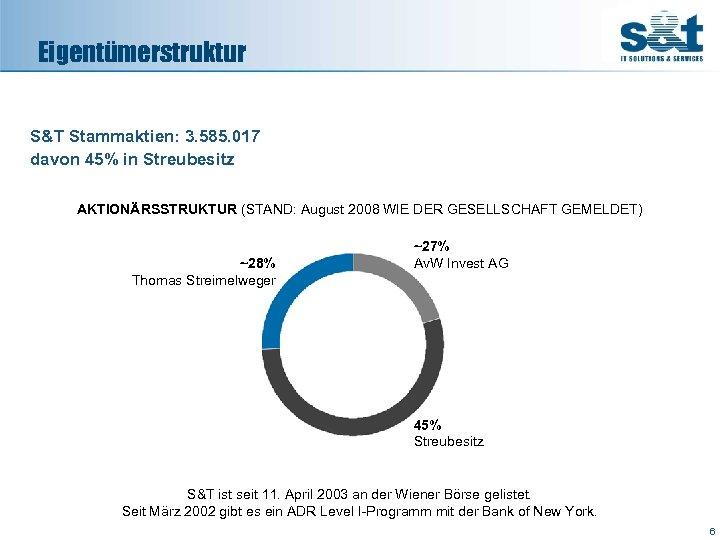 Eigentümerstruktur S&T Stammaktien: 3. 585. 017 davon 45% in Streubesitz AKTIONÄRSSTRUKTUR (STAND: August 2008