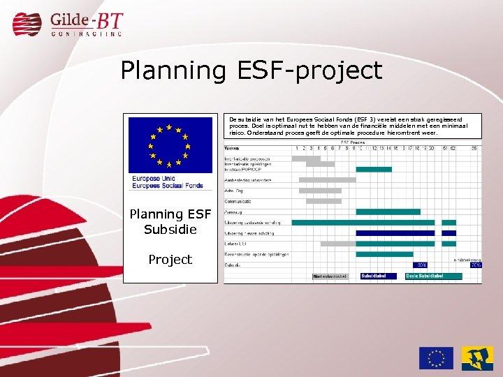 Planning ESF-project De subsidie van het Europees Sociaal Fonds (ESF 3) vereist een strak