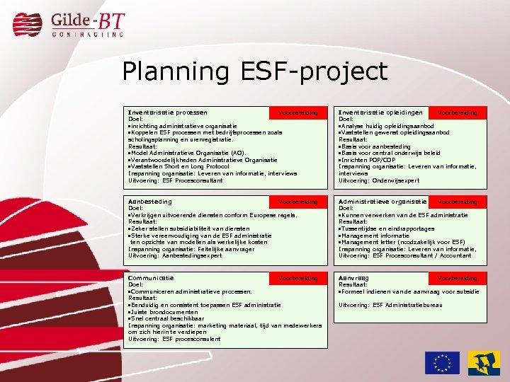 Planning ESF-project Inventarisatie processen Voorbereiding Doel: ·inrichting administratieve organisatie ·Koppelen ESF processen met bedrijfsprocessen