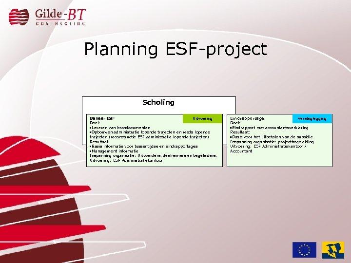 Planning ESF-project Scholing Beheer ESF Uitvoering Doel: ·Leveren van brondocumenten ·Opbouwen administratie lopende trajecten
