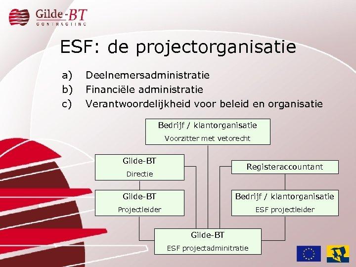 ESF: de projectorganisatie a) b) c) Deelnemersadministratie Financiële administratie Verantwoordelijkheid voor beleid en organisatie