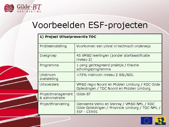 Voorbeelden ESF-projecten 1) Project Uitvalpreventie TOC Probleemstelling Voorkomen van uitval in technisch onderwijs Doelgroep