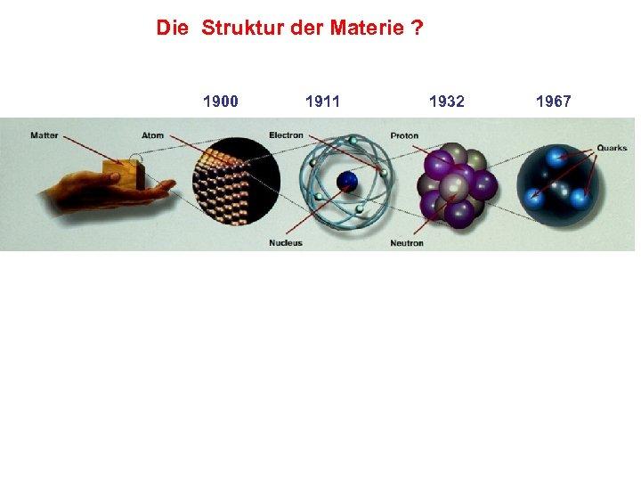 Die Struktur der Materie ? 1900 1911 1932 1967