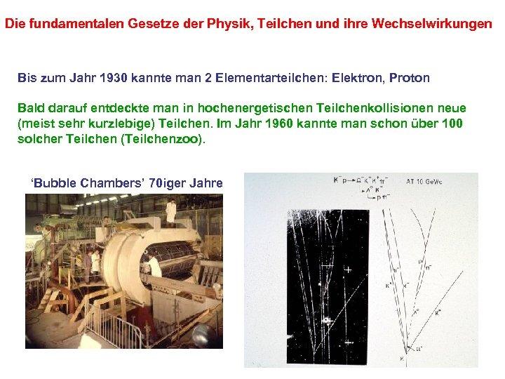 Die fundamentalen Gesetze der Physik, Teilchen und ihre Wechselwirkungen Bis zum Jahr 1930 kannte