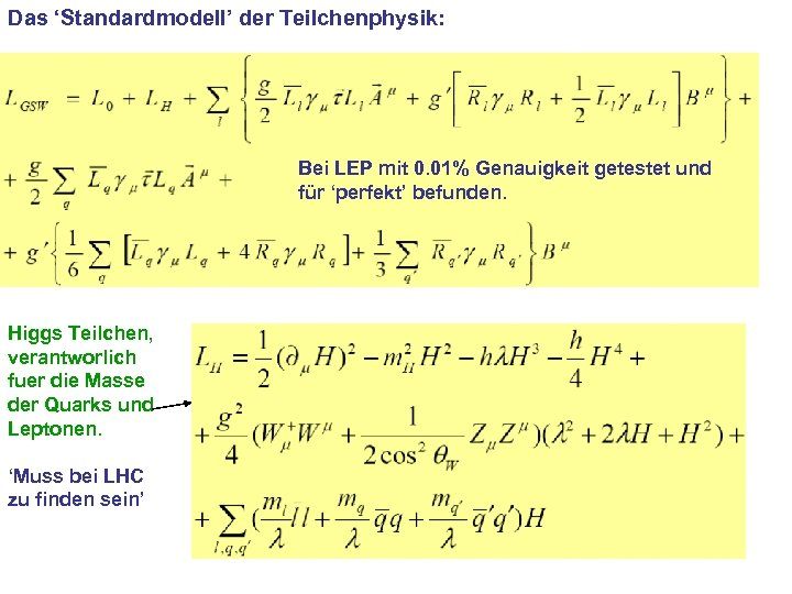 Das 'Standardmodell' der Teilchenphysik: Bei LEP mit 0. 01% Genauigkeit getestet und für 'perfekt'