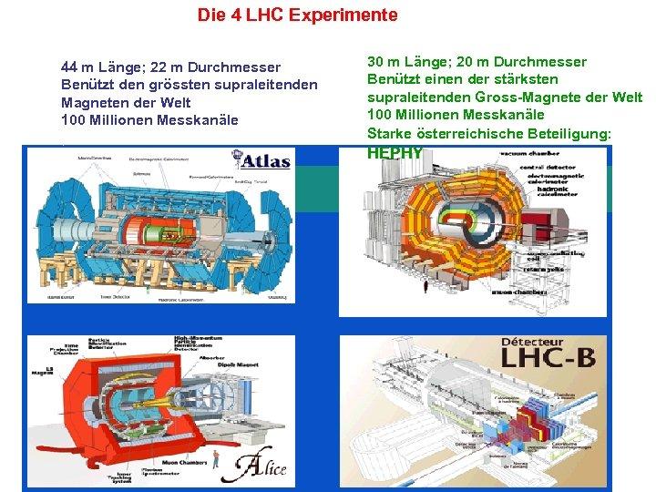 Die 4 LHC Experimente 44 m Länge; 22 m Durchmesser Benützt den grössten supraleitenden