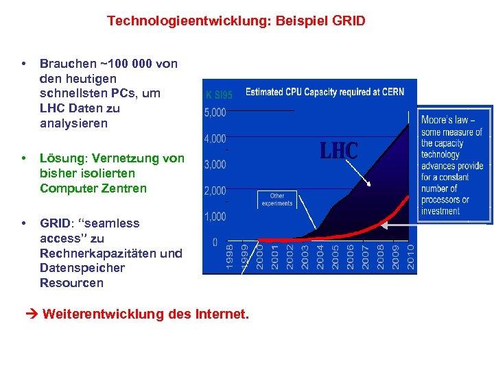 Technologieentwicklung: Beispiel GRID • Brauchen ~100 000 von den heutigen schnellsten PCs, um LHC