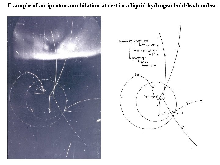 Example of antiproton annihilation at rest in a liquid hydrogen bubble chamber