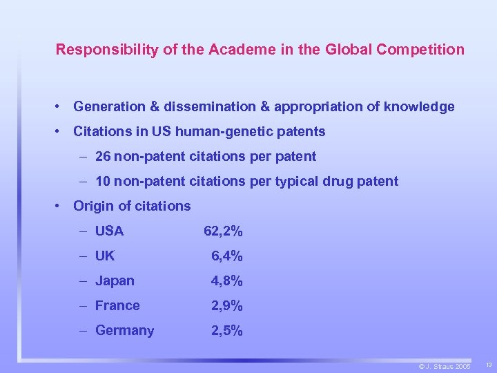 Responsibility of the Academe in the Global Competition • Generation & dissemination & appropriation