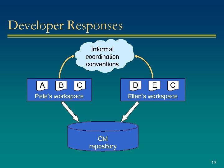 Developer Responses Informal coordination conventions A B C D Pete's workspace E C Ellen's