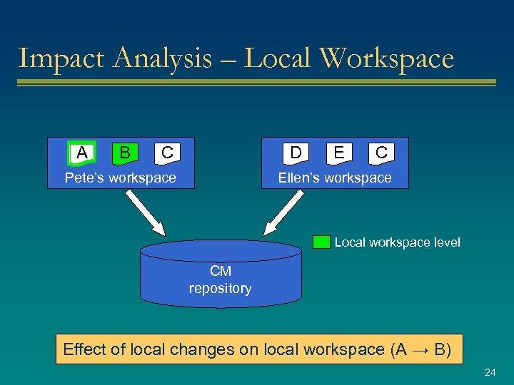 Impact Analysis – Local Workspace A B C D Pete's workspace E C Ellen's
