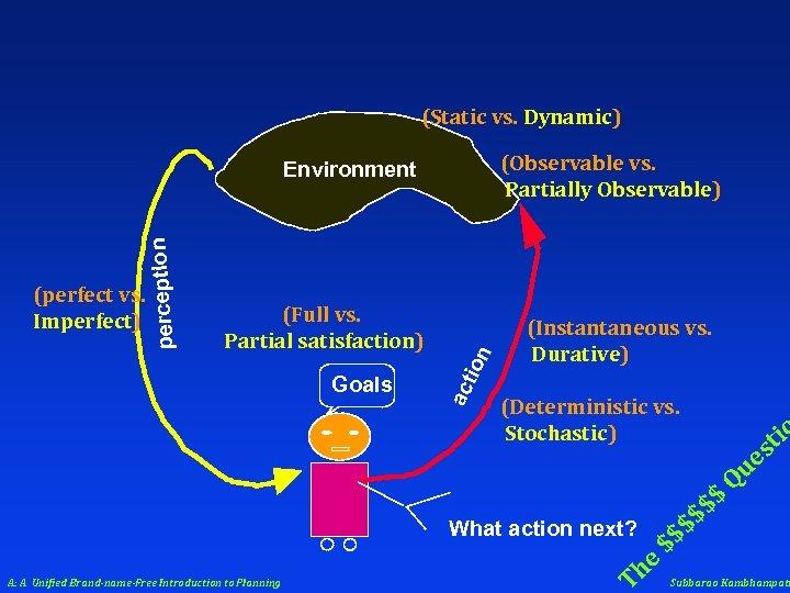 (Static vs. Dynamic) (Observable vs. Partially Observable) Goals on (Full vs. Partial satisfaction) ac