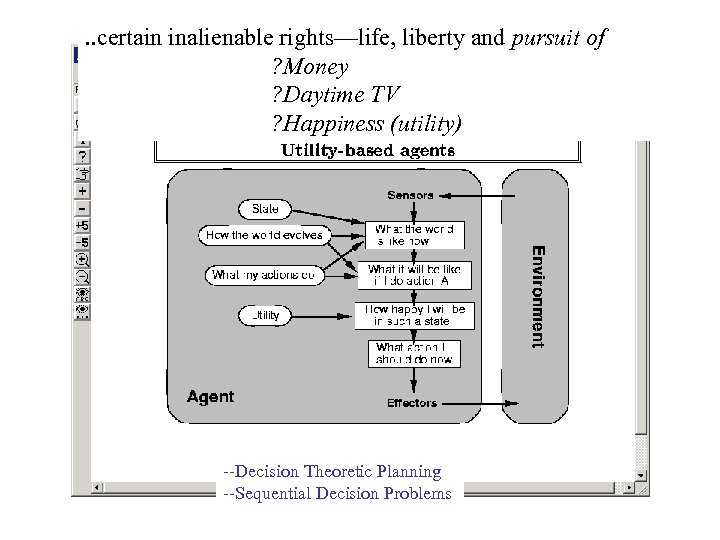 . . certain inalienable rights—life, liberty and pursuit of ? Money ? Daytime TV