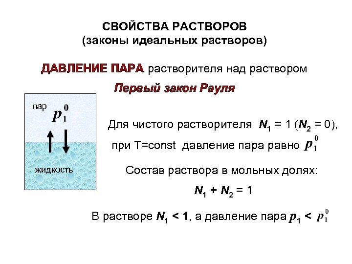 СВОЙСТВА РАСТВОРОВ (законы идеальных растворов) ДАВЛЕНИЕ ПАРА растворителя над раствором Первый закон Рауля пар
