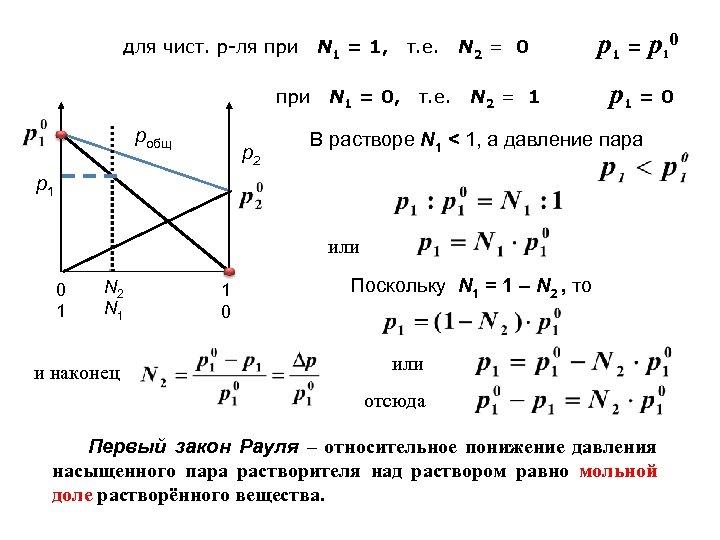 для чист. р-ля при робщ р2 т. е. N 2 = 0 р1 =