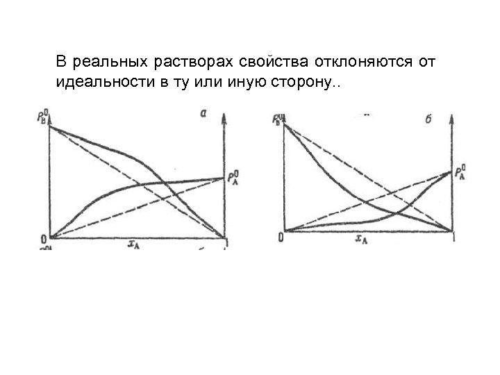 В реальных растворах свойства отклоняются от идеальности в ту или иную сторону. .