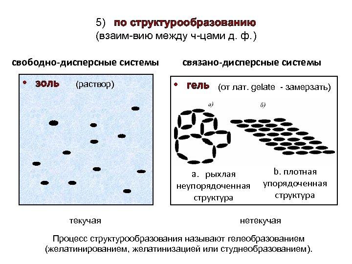 5) по структурообразованию (взаим-вию между ч-цами д. ф. ) свободно-дисперсные системы • золь (раствор)