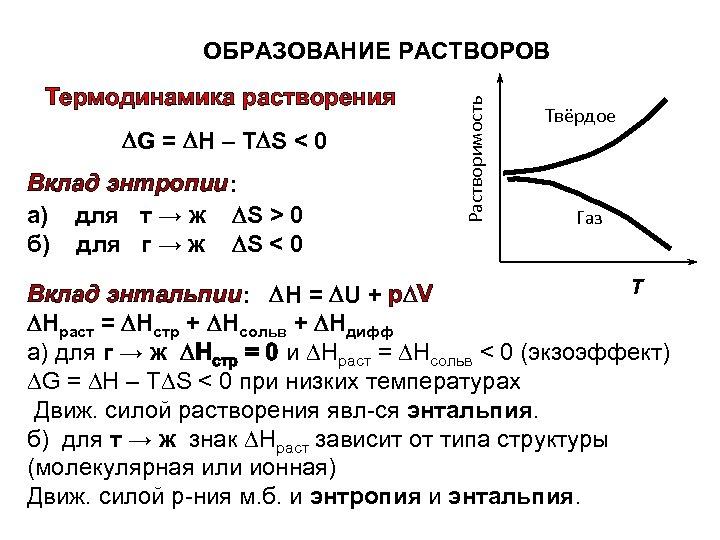 Термодинамика растворения G = Н – Т S < 0 Вклад энтропии: а) для