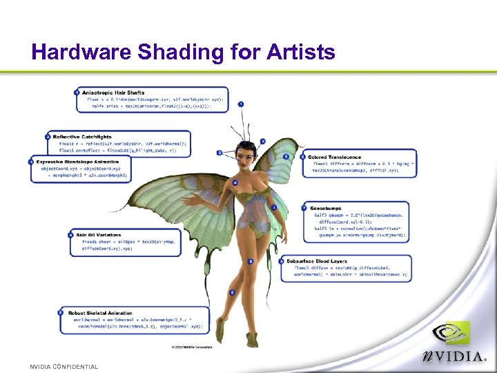 Hardware Shading for Artists NVIDIA CONFIDENTIAL