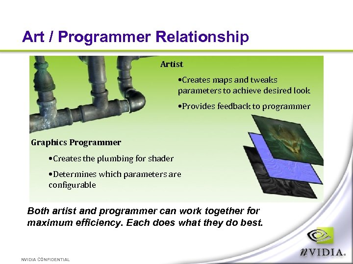 Art / Programmer Relationship Artist • Creates maps and tweaks parameters to achieve desired