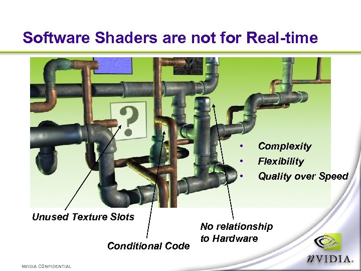 Software Shaders are not for Real-time • • • Unused Texture Slots Conditional Code