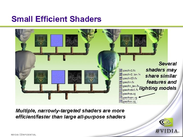 Small Efficient Shaders Several shaders may share similar features and lighting models Multiple, narrowly-targeted