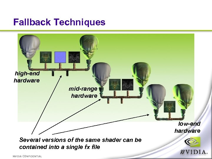 Fallback Techniques high-end hardware mid-range hardware low-end hardware Several versions of the same shader