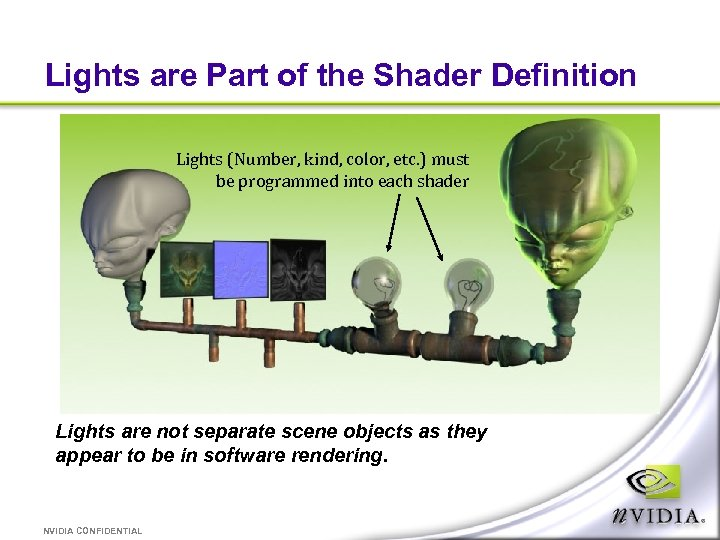 Lights are Part of the Shader Definition Lights (Number, kind, color, etc. ) must