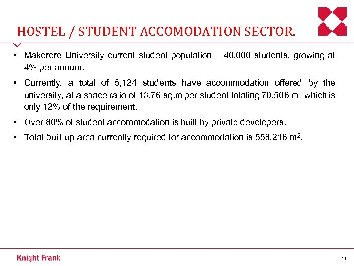HOSTEL / STUDENT ACCOMODATION SECTOR. • Makerere University current student population – 40, 000