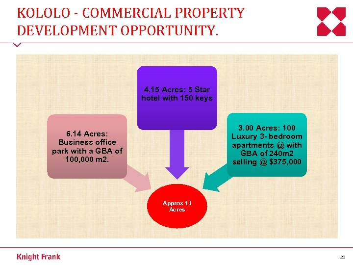 KOLOLO - COMMERCIAL PROPERTY DEVELOPMENT OPPORTUNITY. 4. 15 Acres: 5 Star hotel with 150