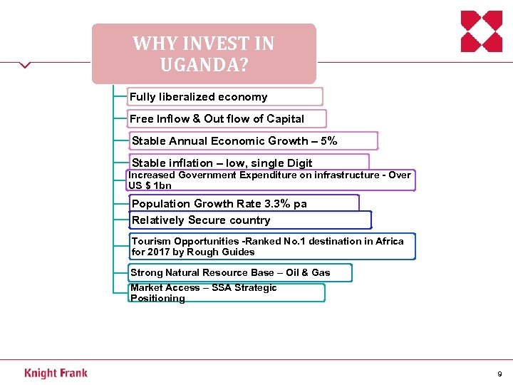 WHY INVEST IN UGANDA? Fully liberalized economy Free Inflow & Out flow of Capital