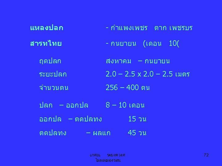 แหลงปลก - กำแพงเพชร ตาก เพชรบร สารทไทย - กนยายน (เดอน 10( ฤดปลก สงหาคม – กนยายน