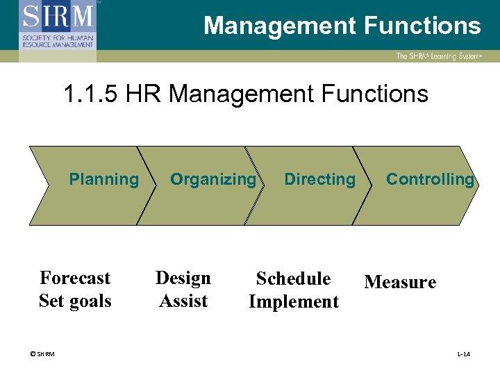 Management Functions 1. 1. 5 HR Management Functions Planning Forecast Set goals © SHRM