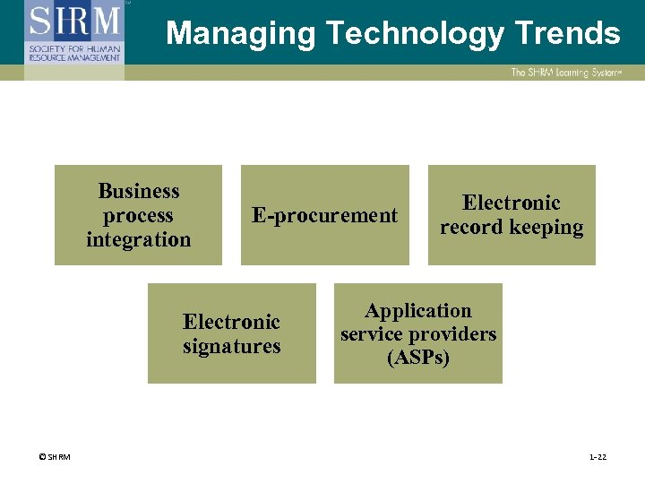 Managing Technology Trends Business process integration E-procurement Electronic signatures © SHRM Electronic record keeping