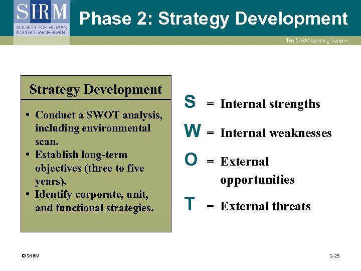 Phase 2: Strategy Development • Conduct a SWOT analysis, including environmental scan. • Establish
