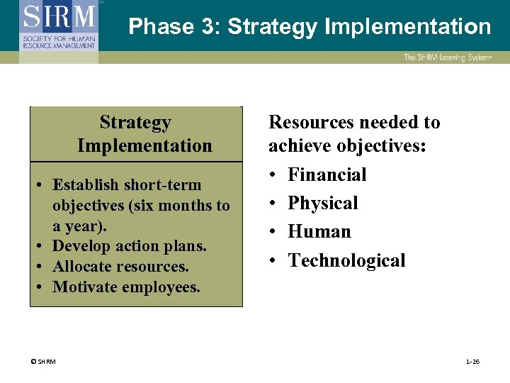 Phase 3: Strategy Implementation • Establish short-term objectives (six months to a year). •