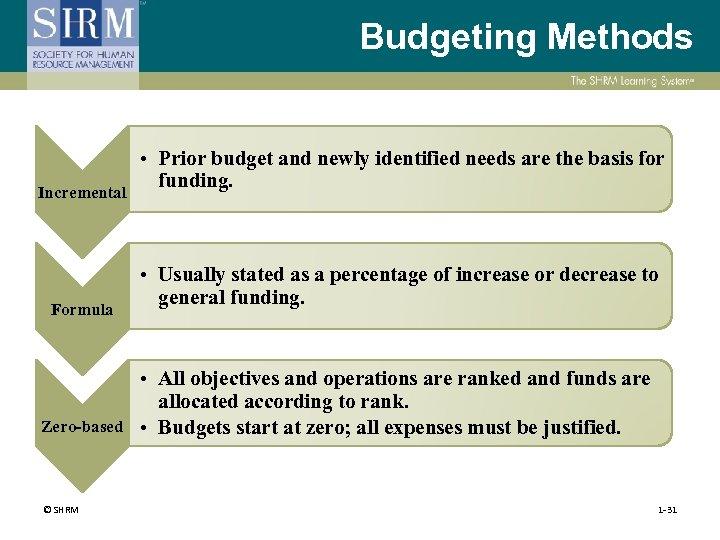 Budgeting Methods Incremental Formula Zero-based © SHRM • Prior budget and newly identified needs