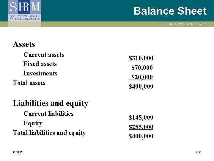 Balance Sheet Assets Current assets Fixed assets Investments Total assets $310, 000 $70, 000