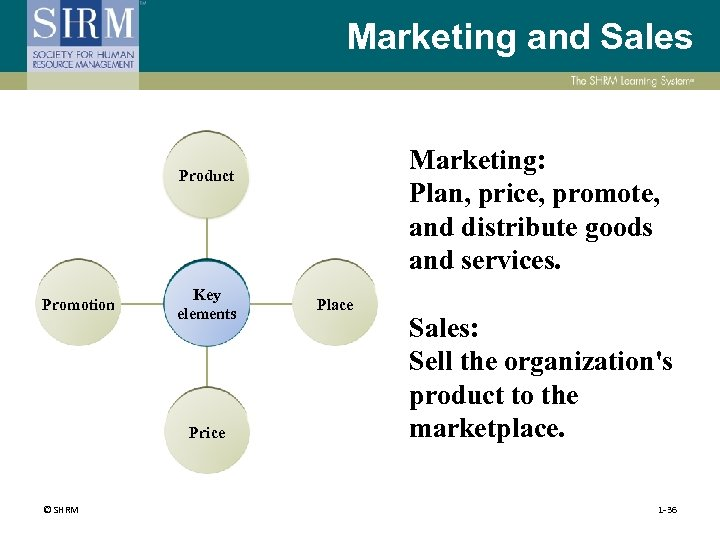 Marketing and Sales Marketing: Plan, price, promote, and distribute goods and services. Product Promotion