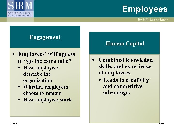 """Employees Engagement • Employees' willingness to """"go the extra mile"""" • How employees describe"""