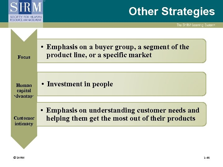 Other Strategies Focus Human capital advantage Customer intimacy © SHRM • Emphasis on a