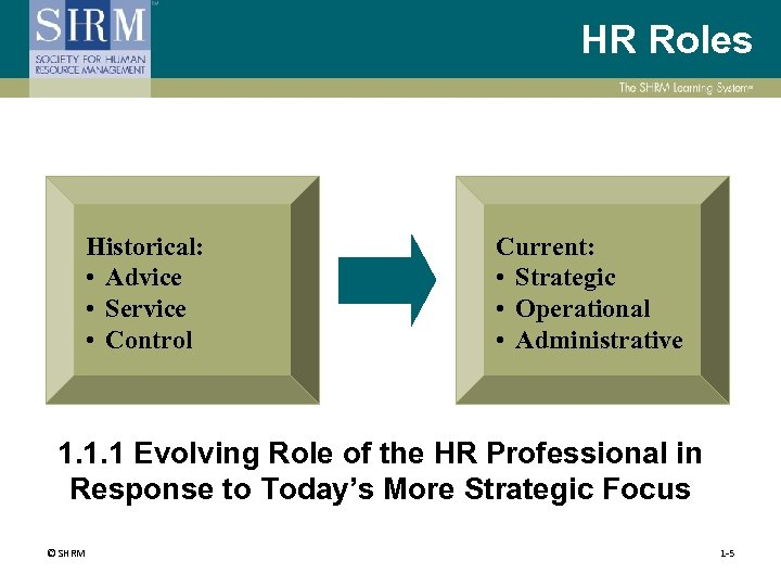 HR Roles Historical: • Advice • Service • Control Current: • Strategic • Operational