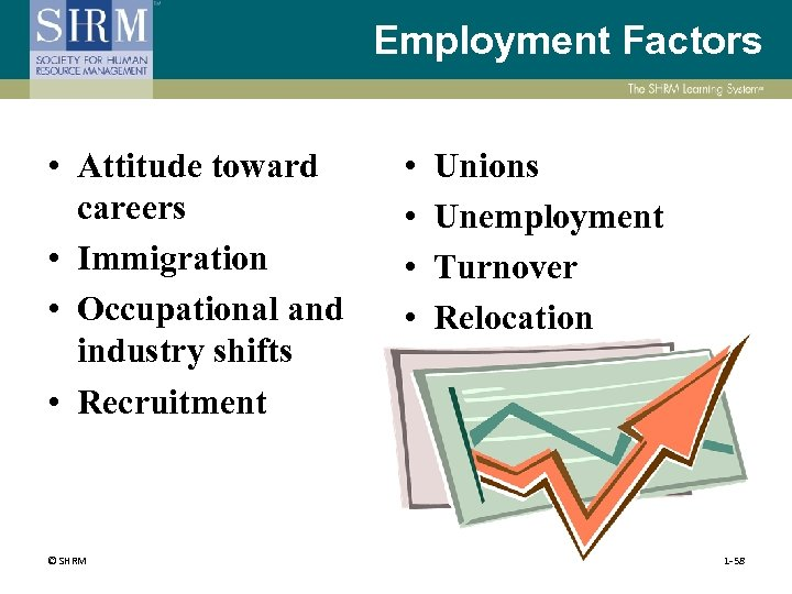 Employment Factors • Attitude toward careers • Immigration • Occupational and industry shifts •
