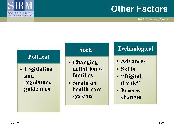 Other Factors Social Political • Legislation and regulatory guidelines © SHRM • Changing definition