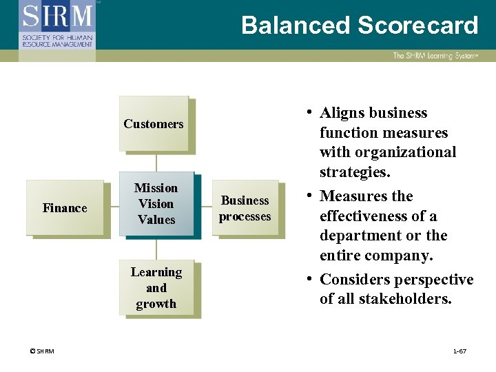 Balanced Scorecard Customers Finance Mission Vision Values Learning and growth © SHRM Business processes