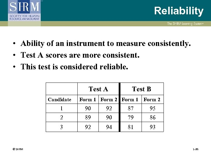 Reliability • Ability of an instrument to measure consistently. • Test A scores are